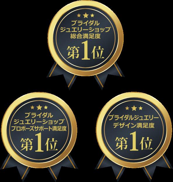 信頼の3冠獲得 ブライダルジュエリー満足度 No,1