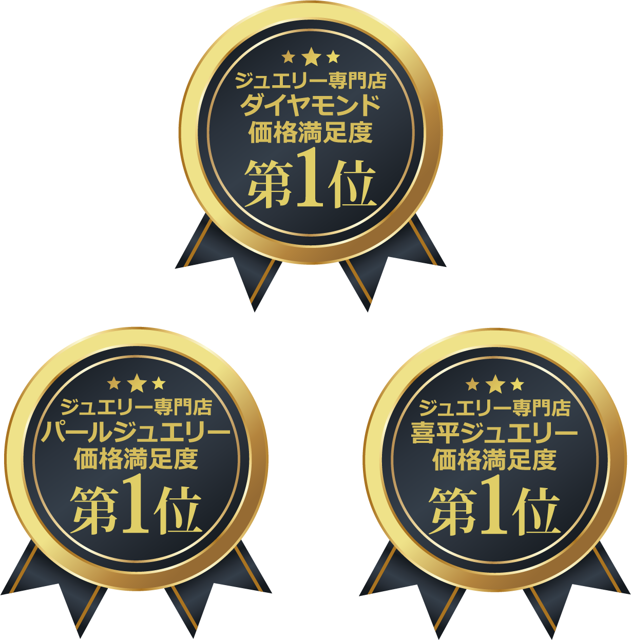 ジュエリー専門店価格満足度No.1
