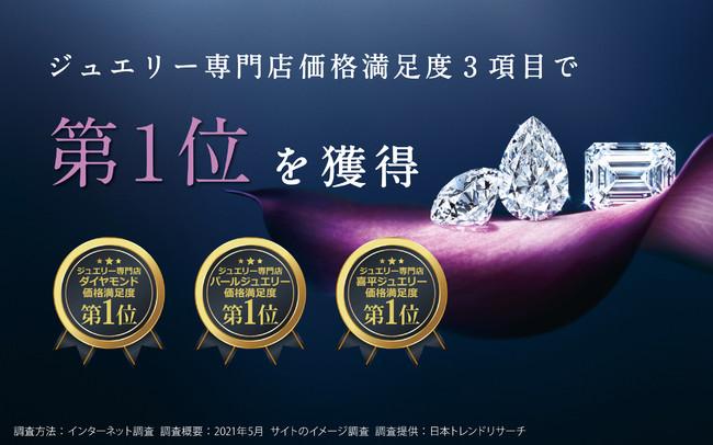 日本トレンドリサーチによる調査でジュエリー専門店価格満足度3項目において第1位を獲得しました!